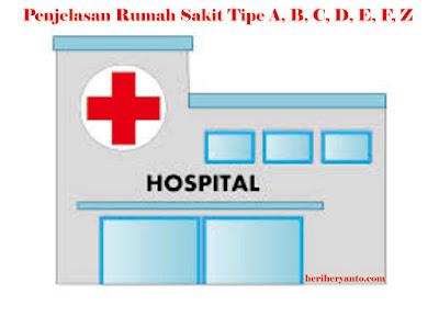 Klasifikasi Rumah Sakit Umum Tipe A, B, C, D dan E di Semarang Berdasarkan Tingkat Pelayanan Dan Alat