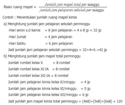 Cara Menyususn Jadwal Pelajaran Kurikulum 2013, http://www.librarypendidikan.com/