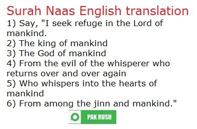 Surah Naas English translation