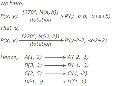 Example 6: Rotation of points by using formula.