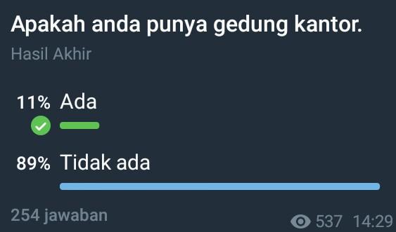 Survey Telegram