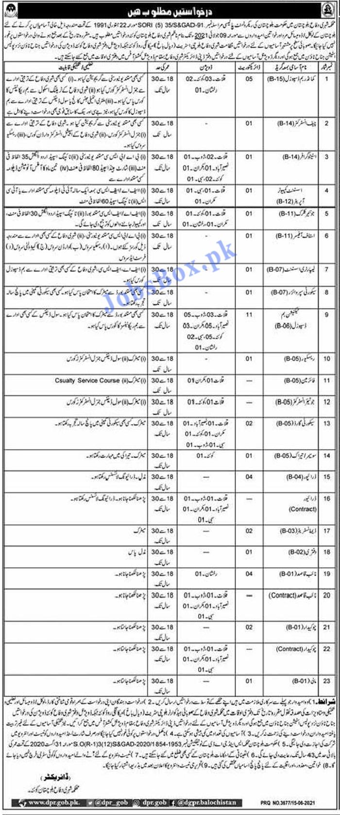 Civil Defence Balochistan Jobs 2021 Latest Vacancies - Government of Balochistan Civil Defence Jobs 2021 in Pakistan