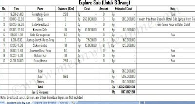 Liburan, Yuk!!! Explore Solo.. Itinerary for 8 person example Meanwhile U and Me