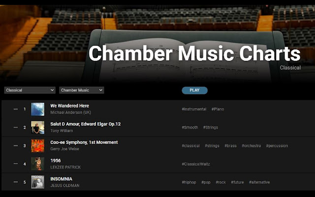 Gerry Joe Weise, Coo-ee Symphony, No.3 Top Classical Chamber Music Charts
