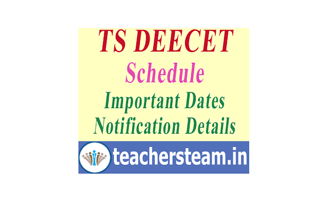 TS DEECET (TTC Course/TS DIETCET) Entrance Test Notification Details and dates and Schedule for admission in TTC Course