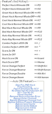 Cheat Ayodance Simple Hack v.6093 by Roman