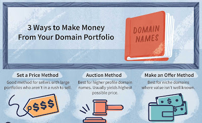 How To Make Money With Domain Names, earn money with domain names, trading, domain trading tips, tricks, domain names, aboutdn, about domain names,