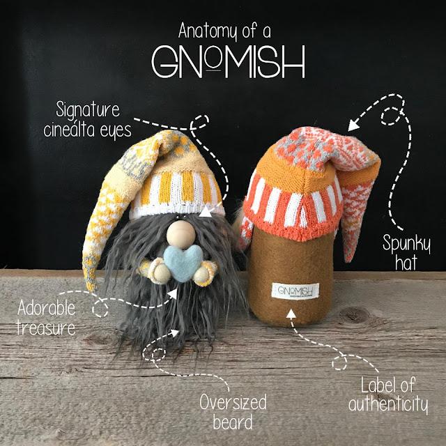 Gnomish Gnome