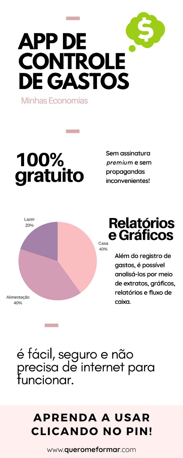 Infográfico Guia Completo — Minhas Economias Aplicativo para Controle de Gastos Pessoais Gratuito