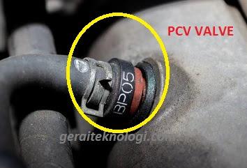 Fungsi dan Cara Kerja PCV Valve (Katup PCV) pada Kendaraan