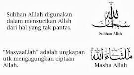 Permasalahan Hidup dalam Islam