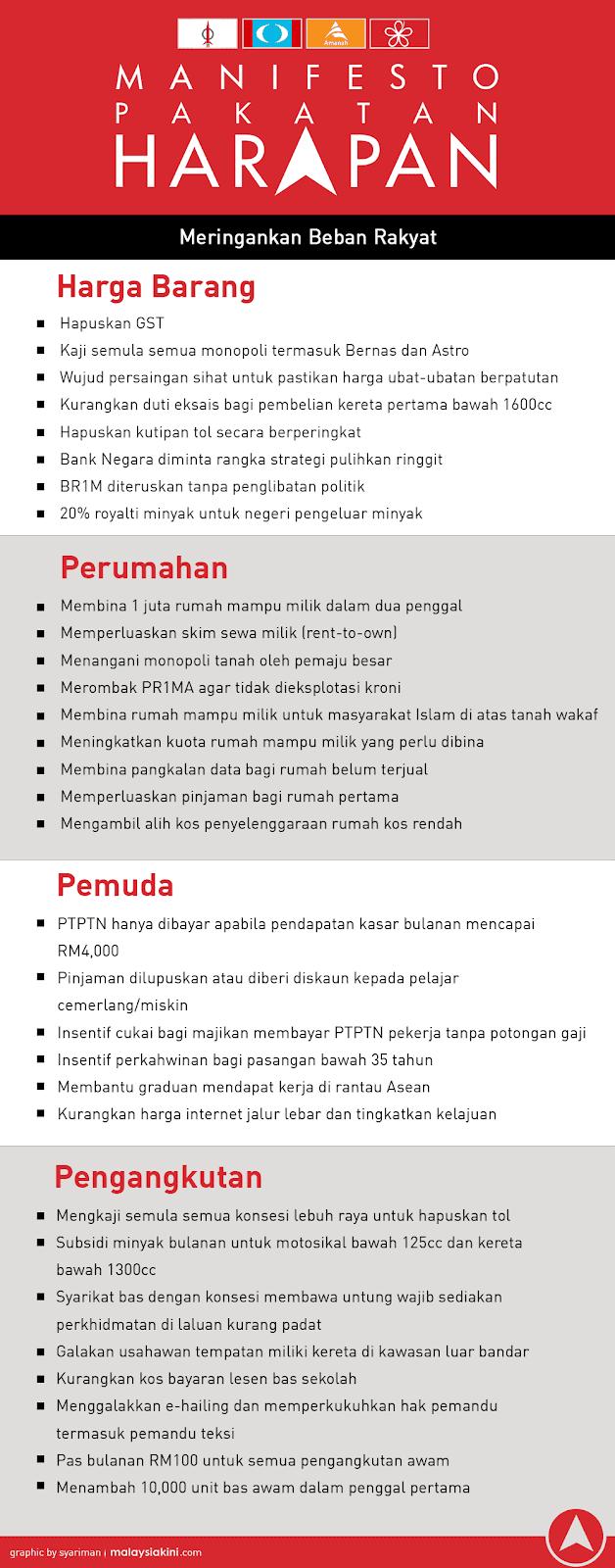 Keputusan Parlimen Malaysia 2018 & Manifesto Pakatan Harapan (PH)