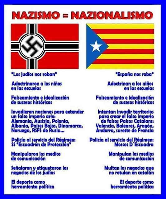 nazismo, catalanismo