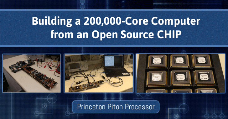 This Open Source 25-Core Processor Chip Can Be Scaled Up to 200,000-Core Computer