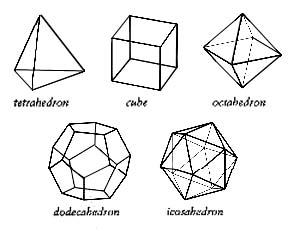 The Art of Quantum Mechanics: Platonic Solids