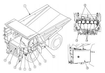 Belajar Alat Berat Bersama: Dump Truck