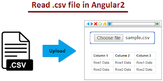 Download file in Angular2 | JavaByPatel