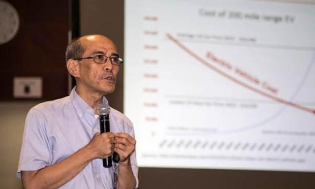 Tanggapi Jokowi, Faisal Basri: Jika Ada Aksi Jual Surat Utang RI, Semaput Kita