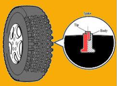 Ban Perpaku ( Spiked Tires )