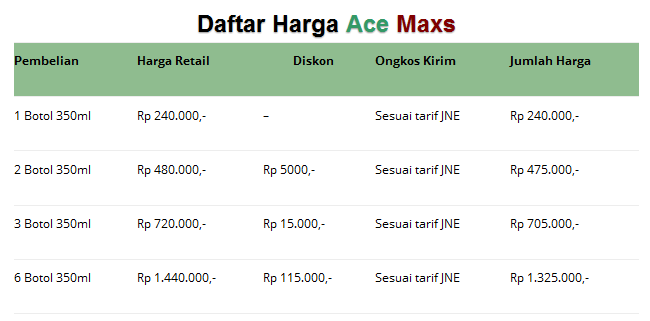 Daftar Harga Ace Maxs