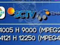 SCTV Indosiar Dan O Channel Pindah Ke Satelit Telkom 4
