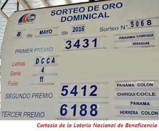 resultados-loteria-domingo-8-de-mayo-2016-panama