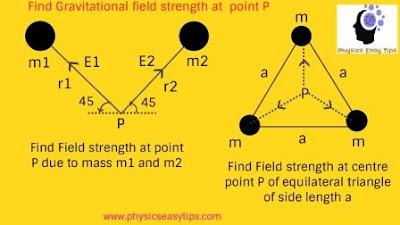 gravitational field and intensity,gravitational field strength,what is gravitational field,examples of gravitational field