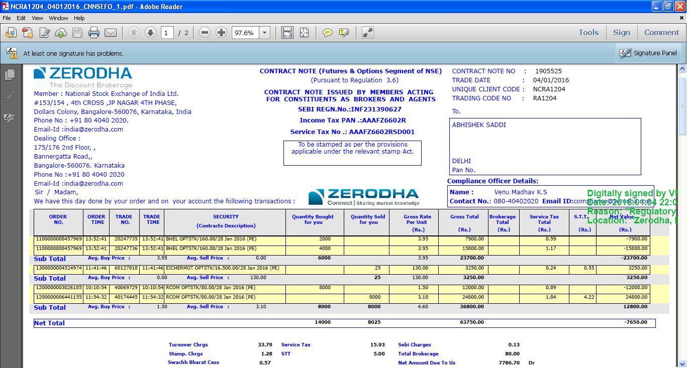 Zerodha trading strategies