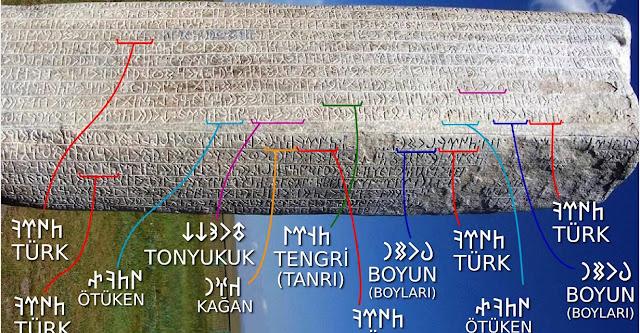 Kimine Göre 'Türeli' Kimine Göre 'Miğfer': Türk Adının Anlamları ve Kökeni