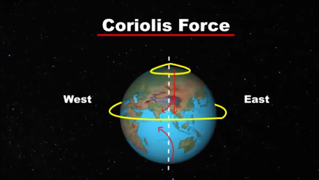 Rotating earth from west to east on its axis