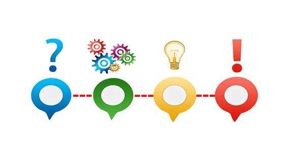 التعلم التعاوني ، أهميته ، مميزاته ، مبادئه ، أشكاله