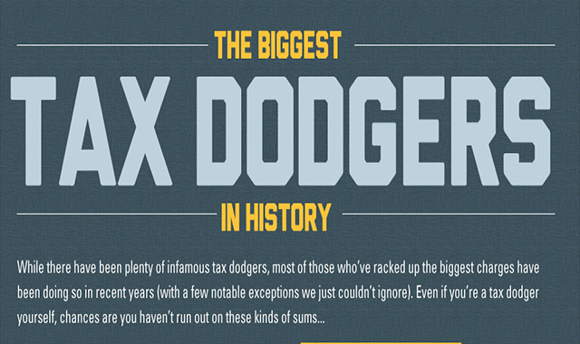 Tax Biggest Tax Dodgers in History #infographic
