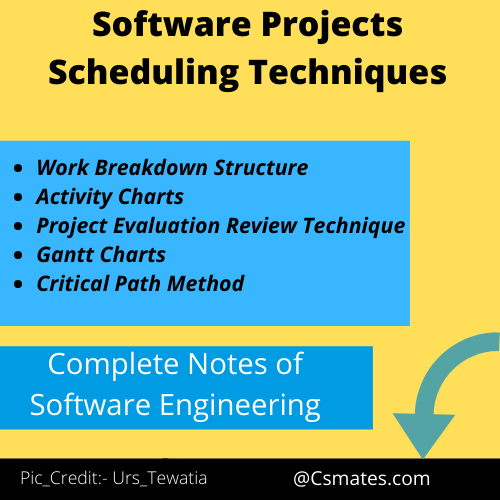 best software for project scheduling[click here to know more..]