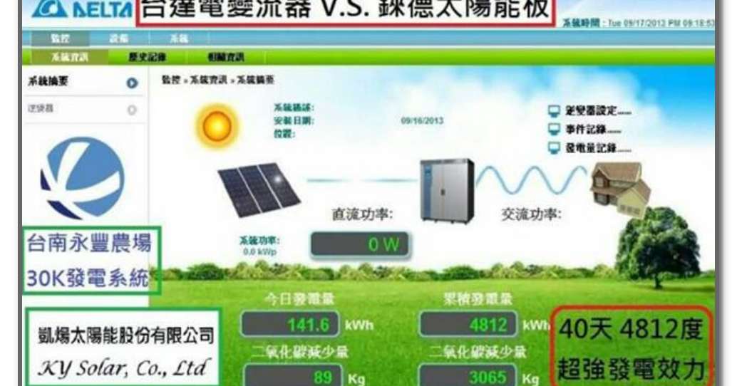 臺南健康路永豐銀行|健康- 臺南健康路永豐銀行|健康 - 快熱資訊 - 走進時代