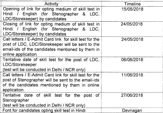 Navodaya Vidyalaya Sangathan (NVS) LDC, Staff Nurse & Other Post Skill Test Admit Card 2018 1