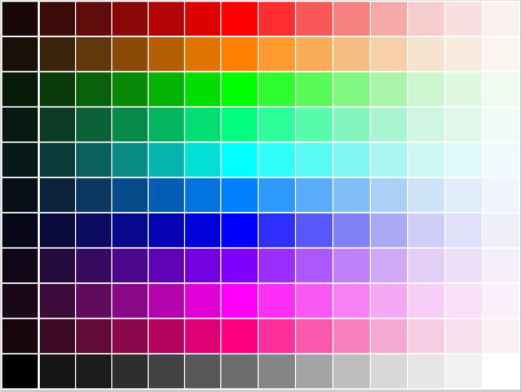 Arti Setiap Warna