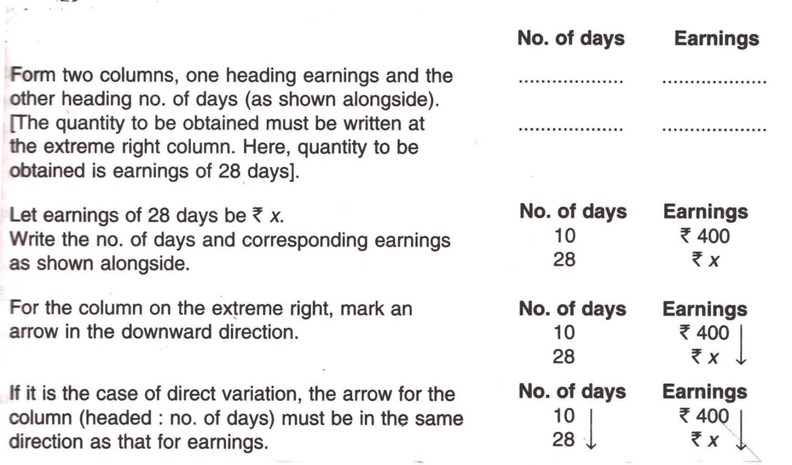 Unitary Method In Maths Basic Concept