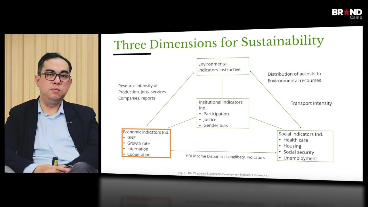 Sustainable Development: Từ trách nhiệm xã hội của doanh nghiệp đến tạo dựng giá trị chung