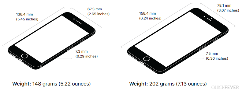 iphone 8 plus disadvantage in weight