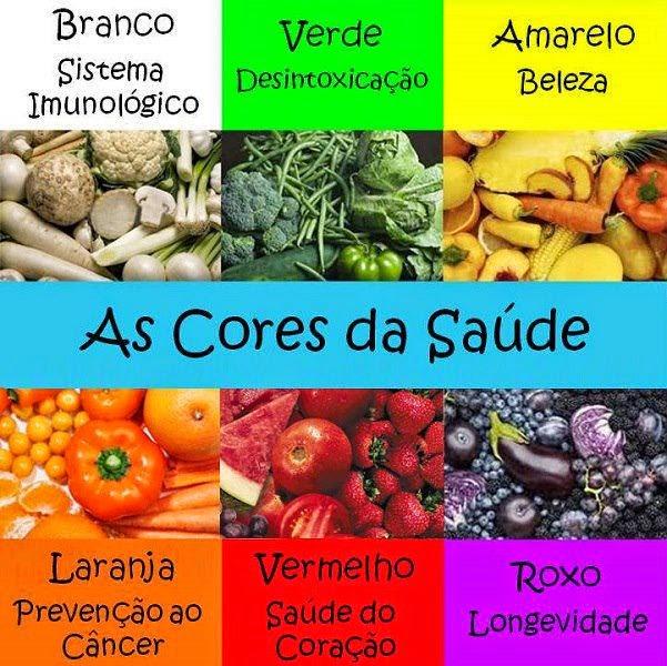 AS CORES DA SAÚDE1