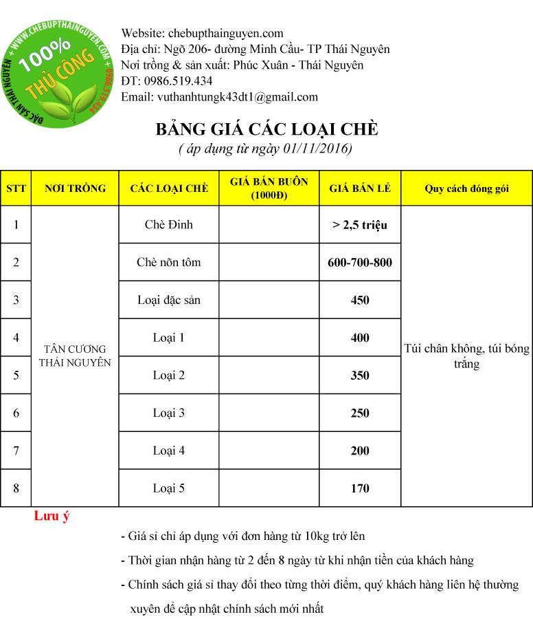 Bảng giá chè Thái Nguyên