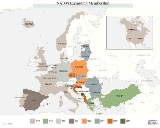 الترتيبات الاستراتيجية لـ منظمة حلف شمال الأطلسي (الناتو)