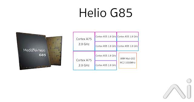 รู้จัก Mediatek Helio G85 ว่าที่ SoC ตัวแรงราคาประหยัด หรือเรียกแบบเข้าใจง่ายคือ Helio G80 v.overclock