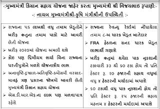 Mukhyamantri Kisan Sahay Yojna details