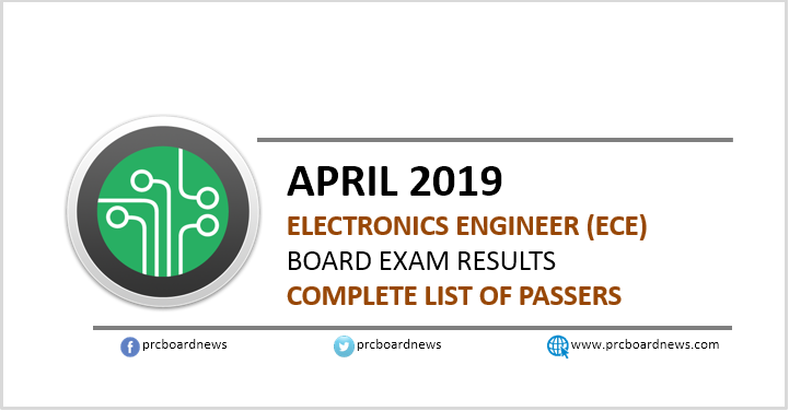 April 2019 Electronics Engineer ECE board exam list of passers