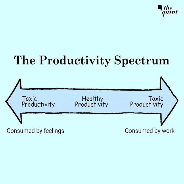 toxic productivity and the productivity spectrum