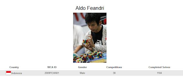 Profile akun WCA dari Aldo Feandri yang merupakan peringkat kelima nasional dalam menyelesaikan rubik 4x4 dengan mata tertutup.