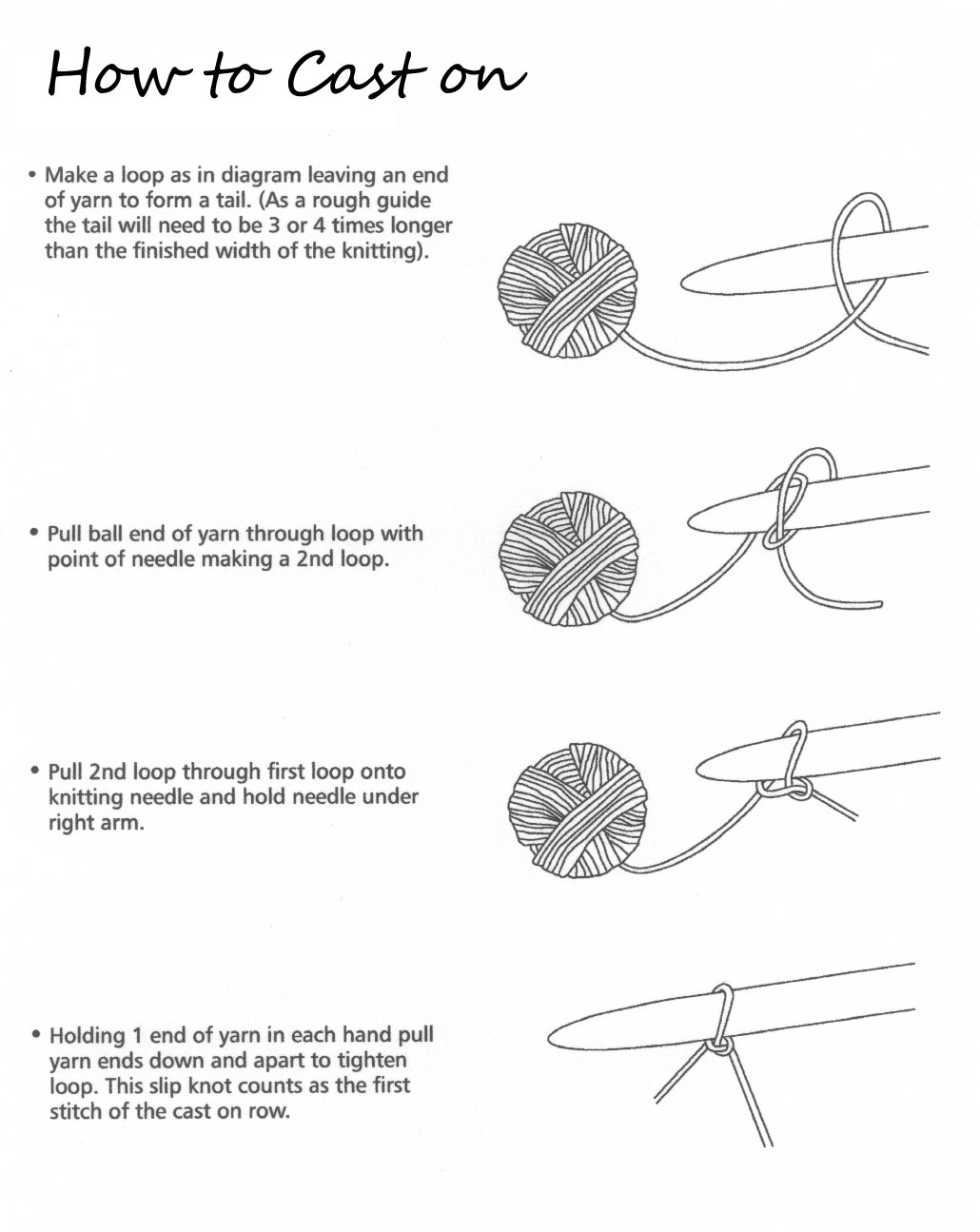 How To Knit First Stich Slip Knot Diagram