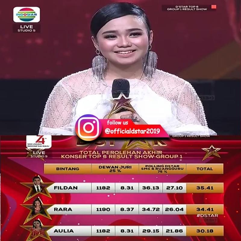 Nilai akhir Grup 1 Top 6 Dstar Indosiar