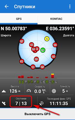 Программа Locus Map. Используется 7 спутников из 13-ти видимых.